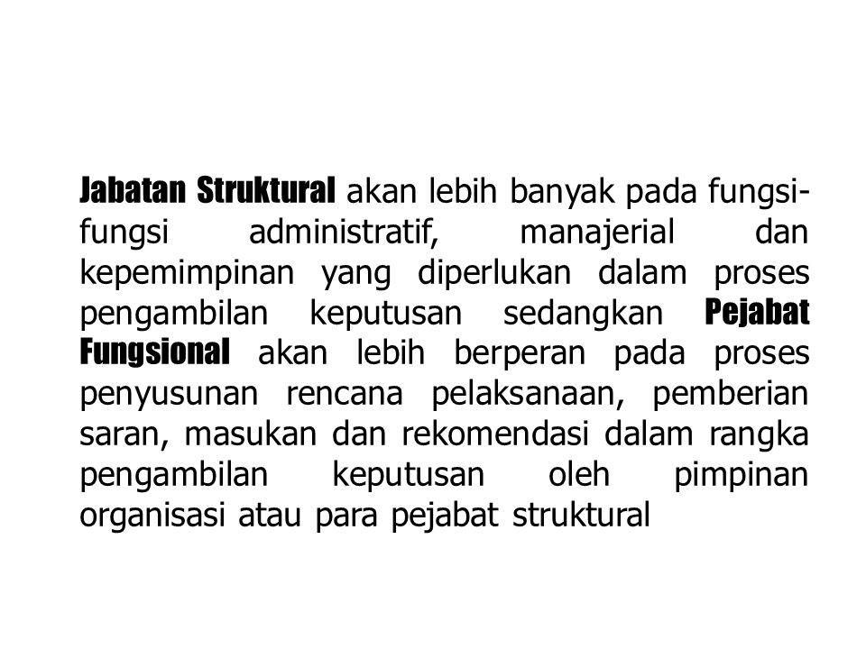 EMPAT ARAH PENGEMBANGAN JABATAN FUNGSIONAL Kesatu, mendukung pembentukan profesionalisme PNS.