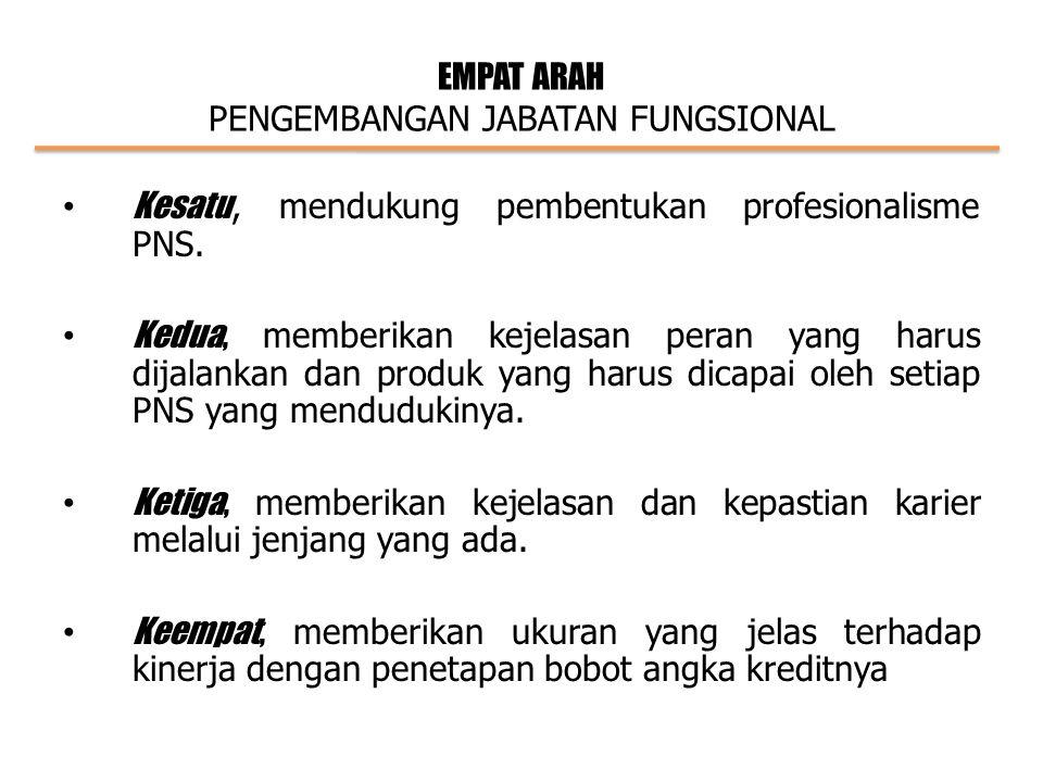 EMPAT ARAH PENGEMBANGAN JABATAN FUNGSIONAL Kesatu, mendukung pembentukan profesionalisme PNS. Kedua, memberikan kejelasan peran yang harus dijalankan