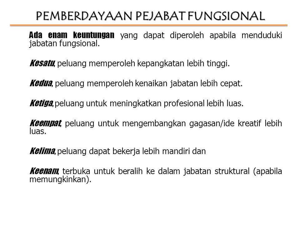 Pengembangan Profesi 1.Penyusunan karya tulis / karya ilmiah di bidang perikanan; 2.Penyusunan standar / pedoman pengawasan perikanan; 3.Uji kompetensi; dan 4.Penterjemahan / penyadur buku dan bahan lain di bidang perikanan