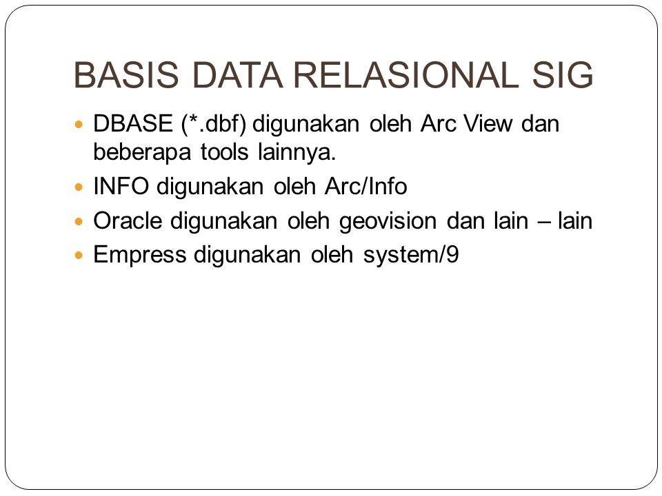 BASIS DATA RELASIONAL SIG DBASE (*.dbf) digunakan oleh Arc View dan beberapa tools lainnya.