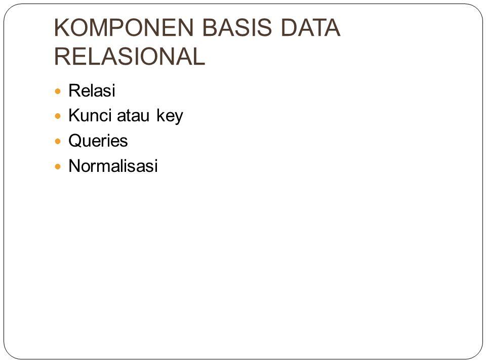 KOMPONEN BASIS DATA RELASIONAL Relasi Kunci atau key Queries Normalisasi