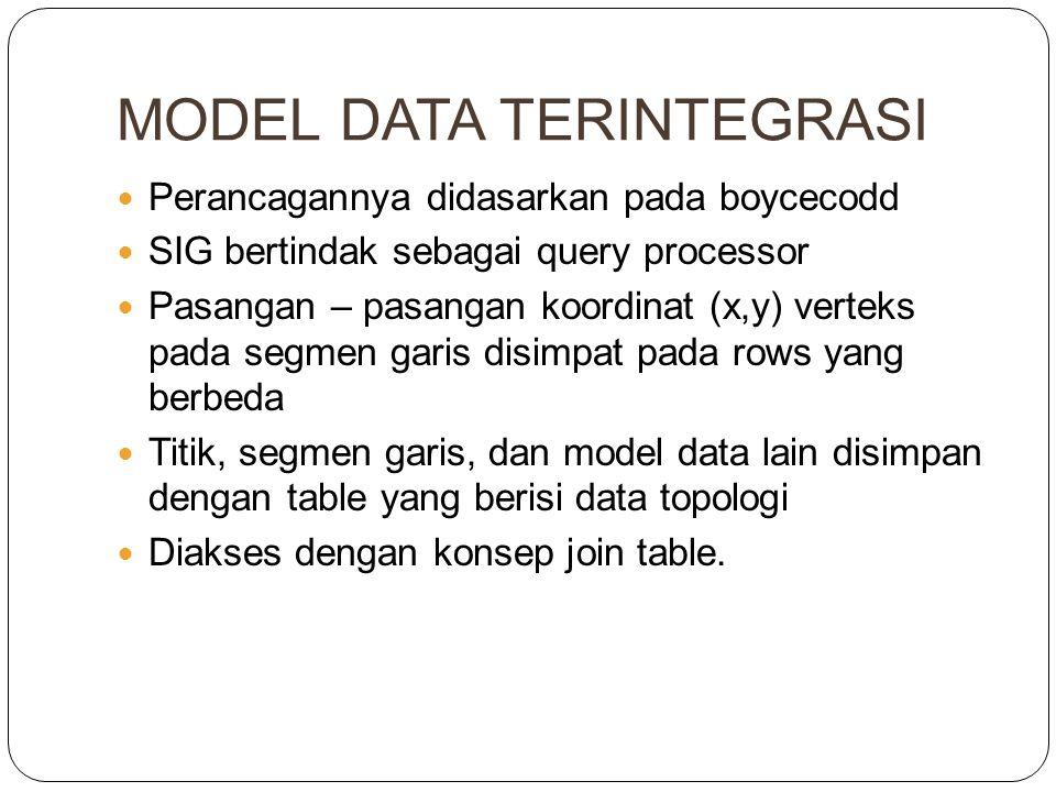 MODEL DATA TERINTEGRASI Perancagannya didasarkan pada boycecodd SIG bertindak sebagai query processor Pasangan – pasangan koordinat (x,y) verteks pada segmen garis disimpat pada rows yang berbeda Titik, segmen garis, dan model data lain disimpan dengan table yang berisi data topologi Diakses dengan konsep join table.