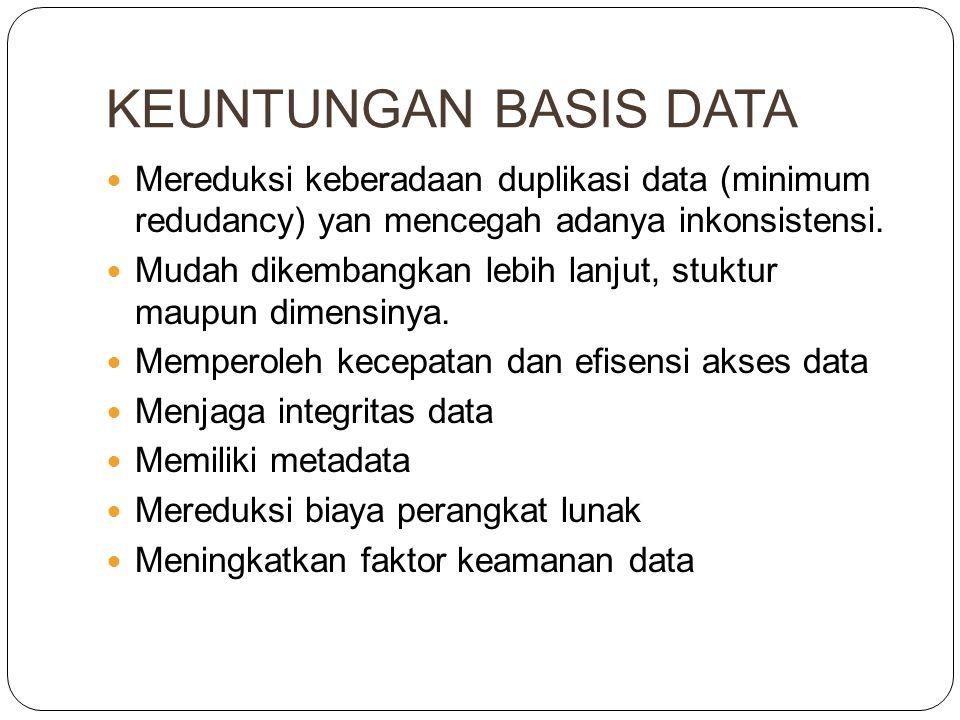 KEUNTUNGAN BASIS DATA Mereduksi keberadaan duplikasi data (minimum redudancy) yan mencegah adanya inkonsistensi.