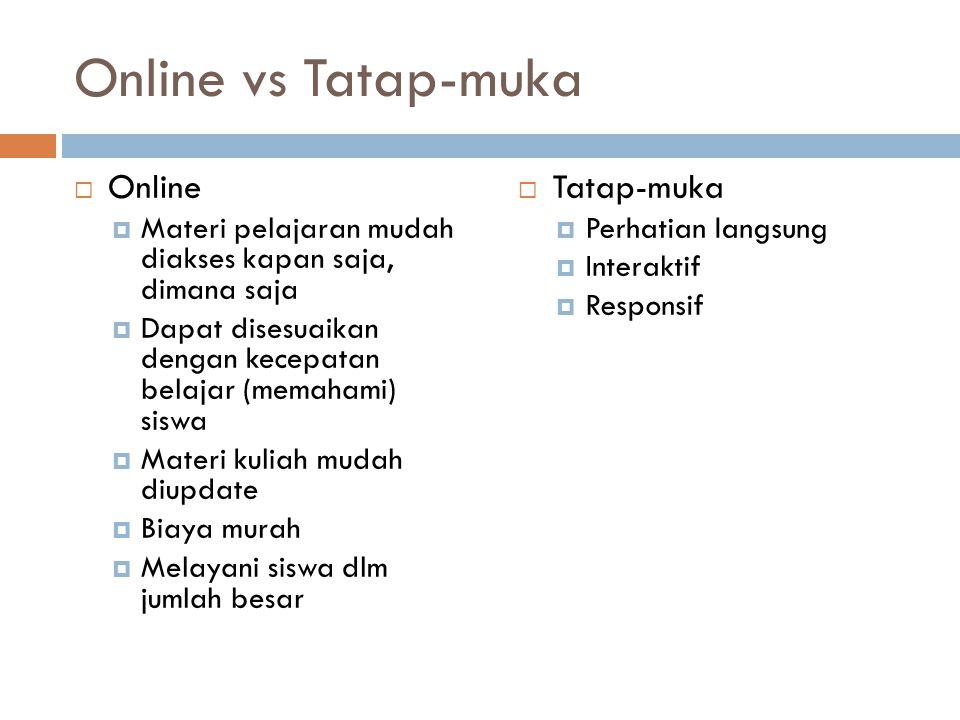 Online vs Tatap-muka  Online  Materi pelajaran mudah diakses kapan saja, dimana saja  Dapat disesuaikan dengan kecepatan belajar (memahami) siswa  Materi kuliah mudah diupdate  Biaya murah  Melayani siswa dlm jumlah besar  Tatap-muka  Perhatian langsung  Interaktif  Responsif