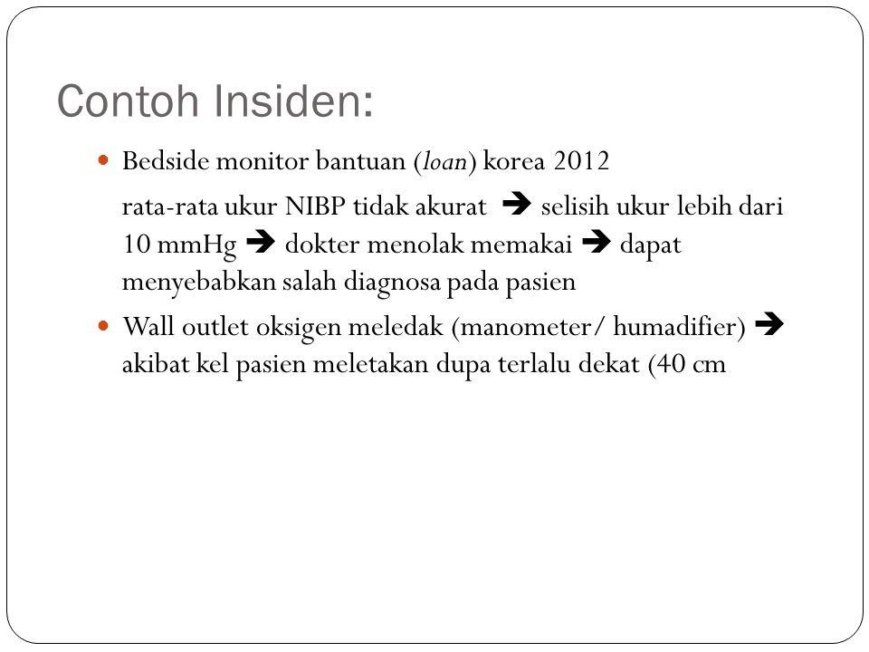 Contoh Insiden: Bedside monitor bantuan (loan) korea 2012 rata-rata ukur NIBP tidak akurat  selisih ukur lebih dari 10 mmHg  dokter menolak memakai