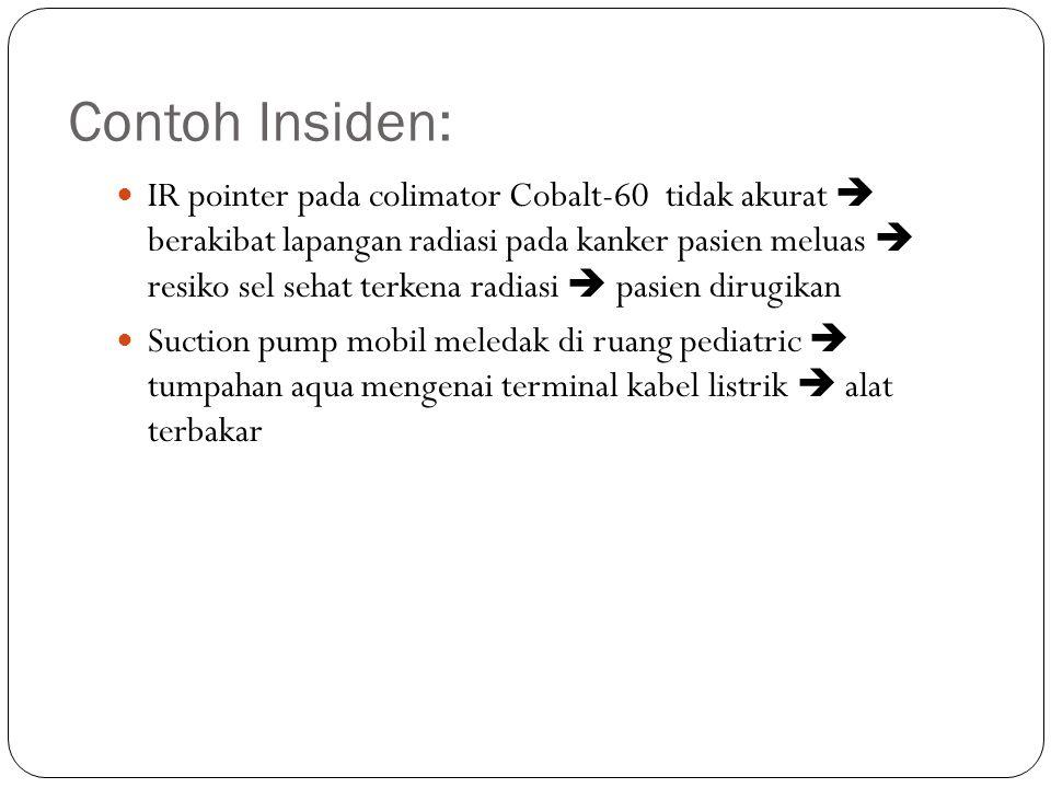 Contoh Insiden: IR pointer pada colimator Cobalt-60 tidak akurat  berakibat lapangan radiasi pada kanker pasien meluas  resiko sel sehat terkena rad