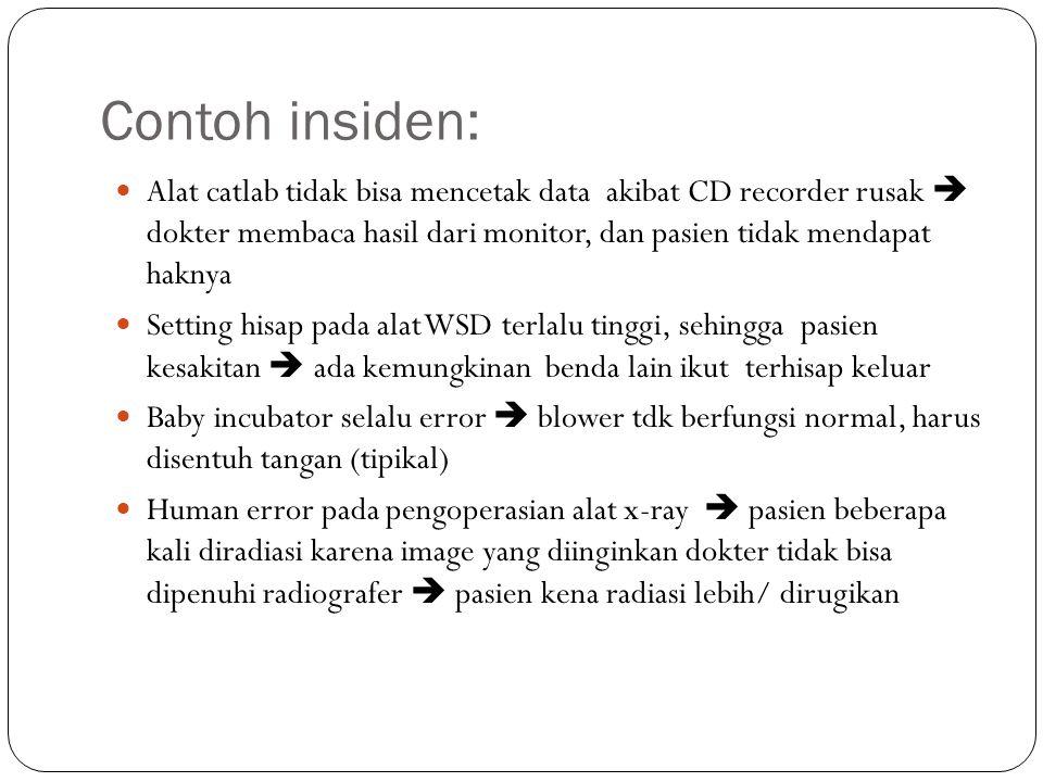 Contoh insiden: Alat catlab tidak bisa mencetak data akibat CD recorder rusak  dokter membaca hasil dari monitor, dan pasien tidak mendapat haknya Se