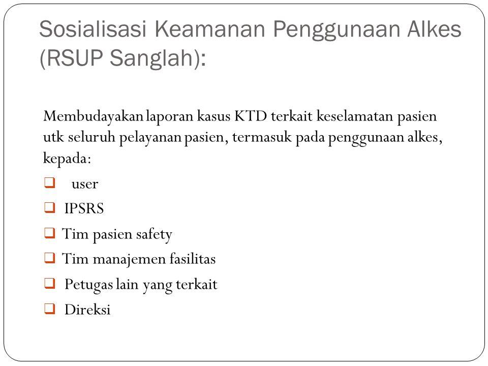 Sosialisasi Keamanan Penggunaan Alkes (RSUP Sanglah): Membudayakan laporan kasus KTD terkait keselamatan pasien utk seluruh pelayanan pasien, termasuk
