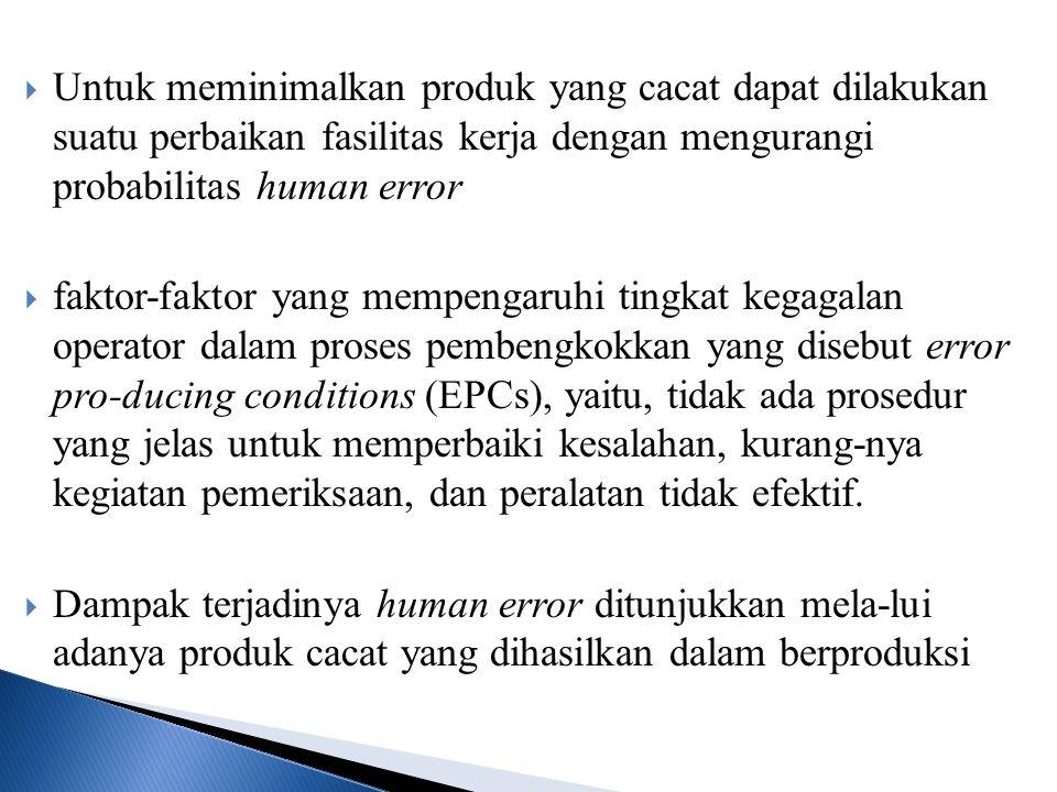  Untuk meminimalkan produk yang cacat dapat dilakukan suatu perbaikan fasilitas kerja dengan mengurangi probabilitas human error  faktor-faktor yang