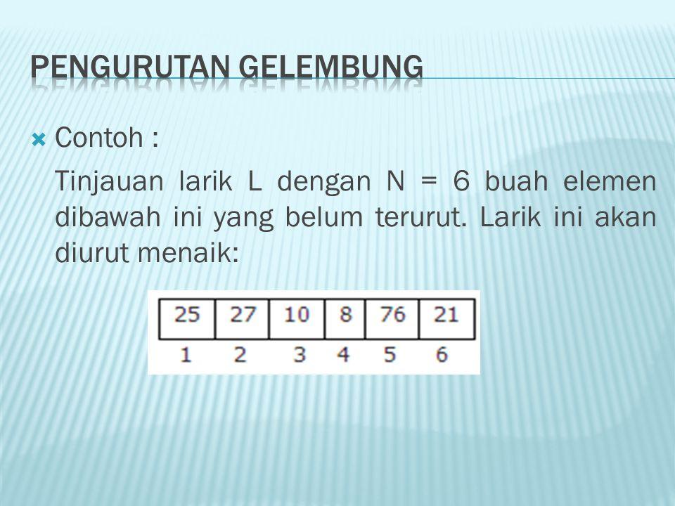  Pengurutan gelembung untuk larik terurut menaik (ascending) procedure urutgelembung1(input/output L : larik, input n : integer) Deklarasi i : integer { pencacah untuk jumlah angka } k : integer{ pencacah untuk pengapungan setiap langkah } temp : integer{ peubah bantu untuk pertukaran } Deskripsi for i  1 to n-1 do for k  n downto i+1 do if L[k] < L[k-1] then { pertukaran a[j] dengan a[j-1] } temp  L[k-1] L[k-1]  L[k] L[k]  temp endif endfor