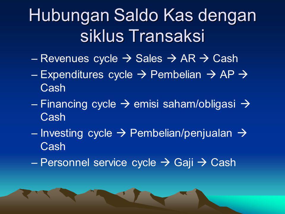 Cash balances Mencakup penerimaan yang belum disetor, kas di bank dalam rekening giro dan tabungan, dana imprest seperti kas kecil dan giro gaji Saldo