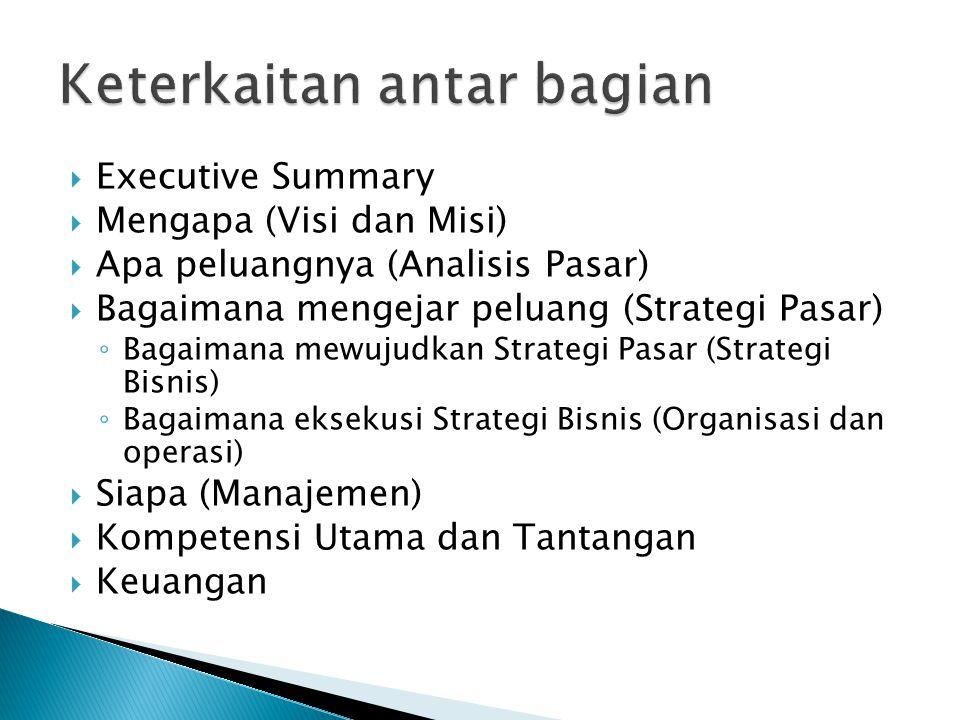  Executive Summary  Mengapa (Visi dan Misi)  Apa peluangnya (Analisis Pasar)  Bagaimana mengejar peluang (Strategi Pasar) ◦ Bagaimana mewujudkan S