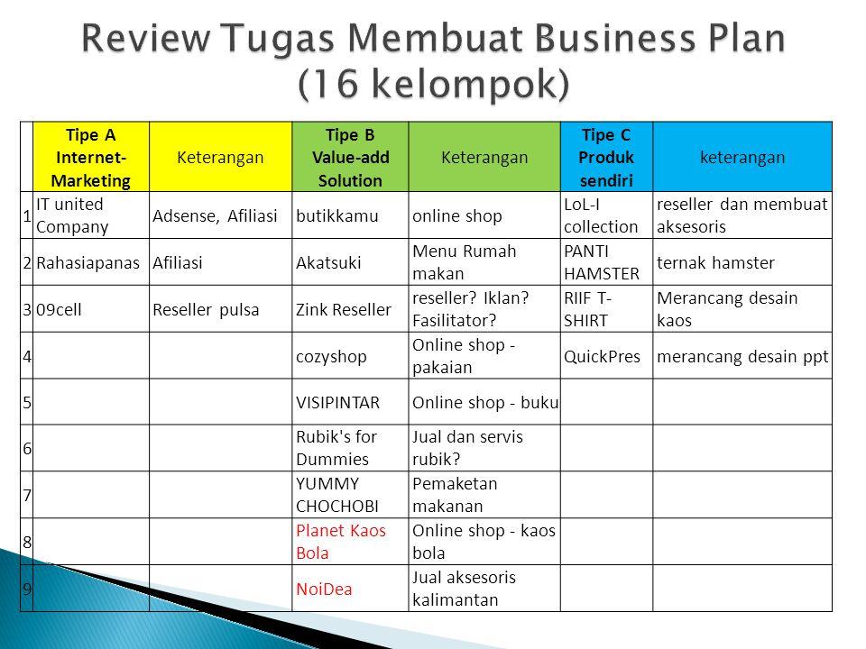  Executive Summary  Mengapa (Visi dan Misi)  Apa peluangnya (Analisis Pasar)  Bagaimana mengejar peluang (Strategi Pasar) ◦ Bagaimana mewujudkan Strategi Pasar (Strategi Bisnis) ◦ Bagaimana eksekusi Strategi Bisnis (Organisasi dan operasi)  Siapa (Manajemen)  Kompetensi Utama dan Tantangan  Keuangan