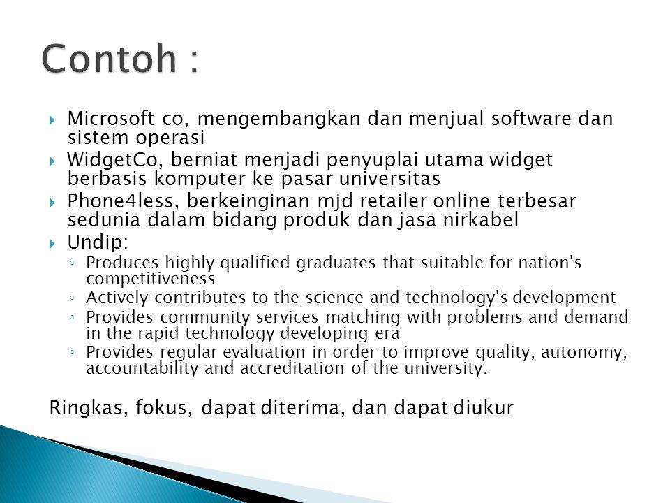  Microsoft co, mengembangkan dan menjual software dan sistem operasi  WidgetCo, berniat menjadi penyuplai utama widget berbasis komputer ke pasar un
