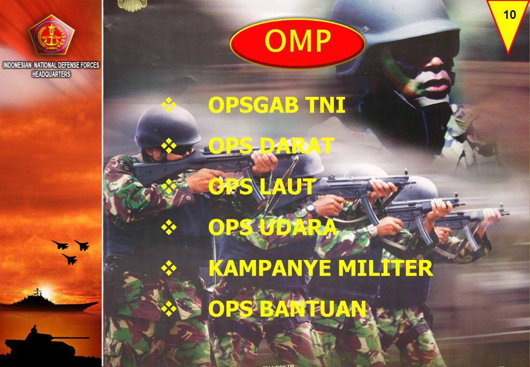 OMP  OPSGAB TNI  OPS DARAT  OPS LAUT  OPS UDARA  KAMPANYE MILITER  OPS BANTUAN 10