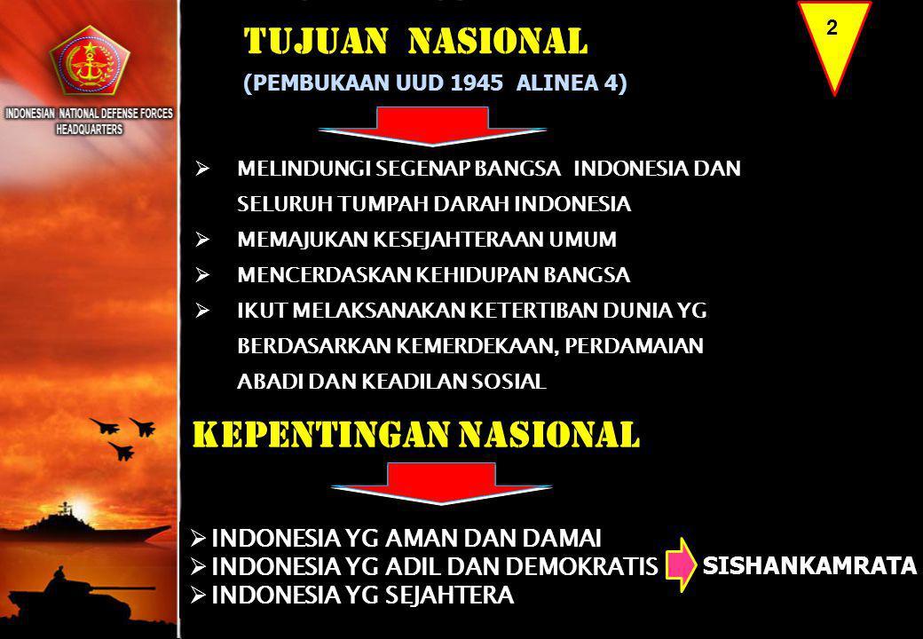  MELINDUNGI SEGENAP BANGSA INDONESIA DAN SELURUH TUMPAH DARAH INDONESIA  MEMAJUKAN KESEJAHTERAAN UMUM  MENCERDASKAN KEHIDUPAN BANGSA  IKUT MELAKSA