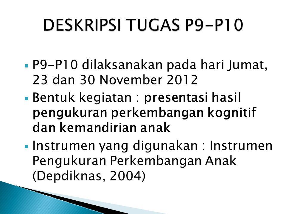 P9-P10 dilaksanakan pada hari Jumat, 23 dan 30 November 2012  Bentuk kegiatan : presentasi hasil pengukuran perkembangan kognitif dan kemandirian anak  Instrumen yang digunakan : Instrumen Pengukuran Perkembangan Anak (Depdiknas, 2004)