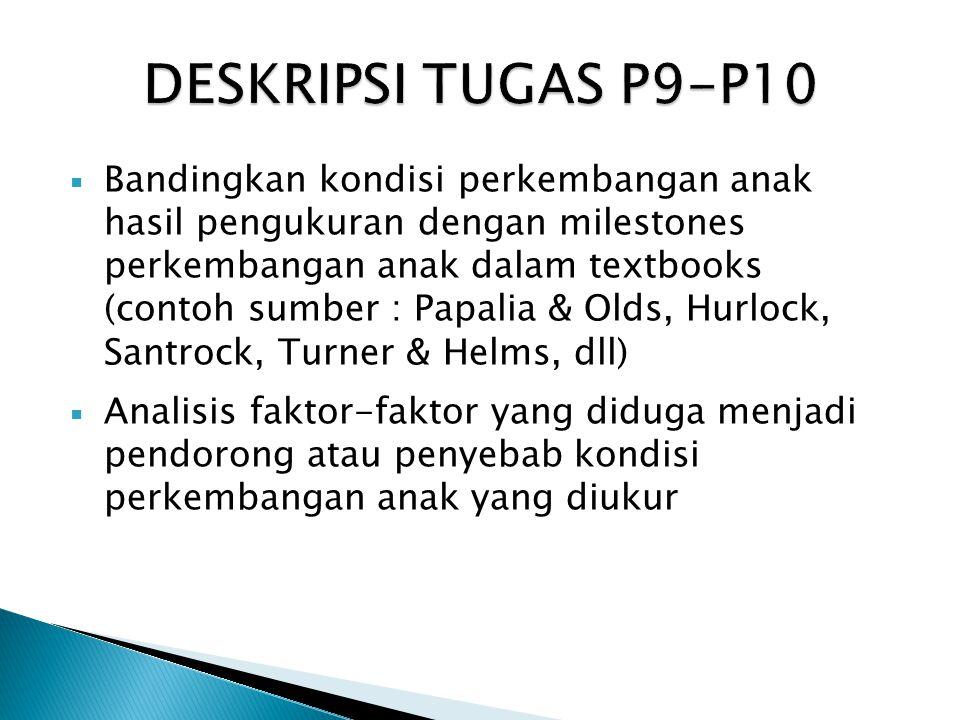  Pelaporan dlm bentuk makalah yg dipresentasikan  Content makalah : ◦ Pendahuluan ◦ Tinjauan Pustaka ◦ Hasil dan Pembahasan ◦ Simpulan dan Saran ◦ Daftar Pustaka ◦ Lampiran (kuesioner/instrumen dan dokumentasi pengukuran dlm bentuk video)