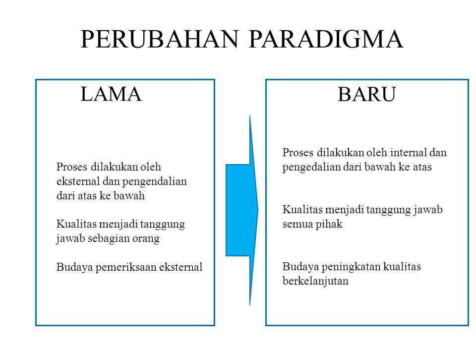 PERUBAHAN PARADIGMA Proses dilakukan oleh eksternal dan pengendalian dari atas ke bawah Kualitas menjadi tanggung jawab sebagian orang Budaya pemeriks