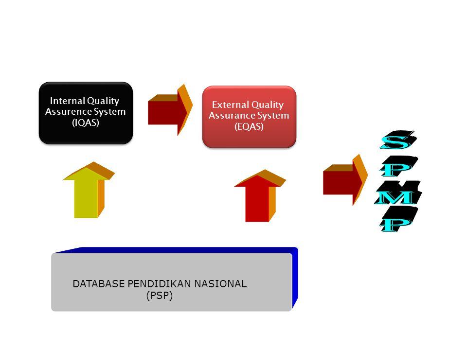 SISTEM PENJAMINAN DAN PENINGKATAN MUTU PENDIDIKAN DATABASE PENDIDIKAN NASIONAL (PSP) External Quality Assurance System (EQAS) External Quality Assuran
