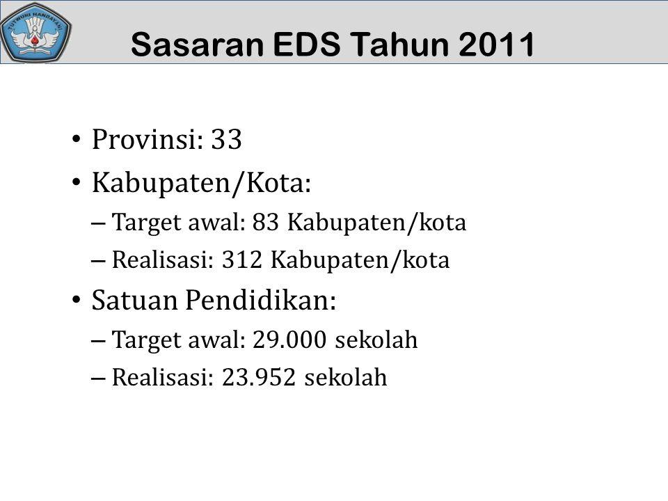 Sasaran EDS Tahun 2011 Provinsi: 33 Kabupaten/Kota: – Target awal: 83 Kabupaten/kota – Realisasi: 312 Kabupaten/kota Satuan Pendidikan: – Target awal: