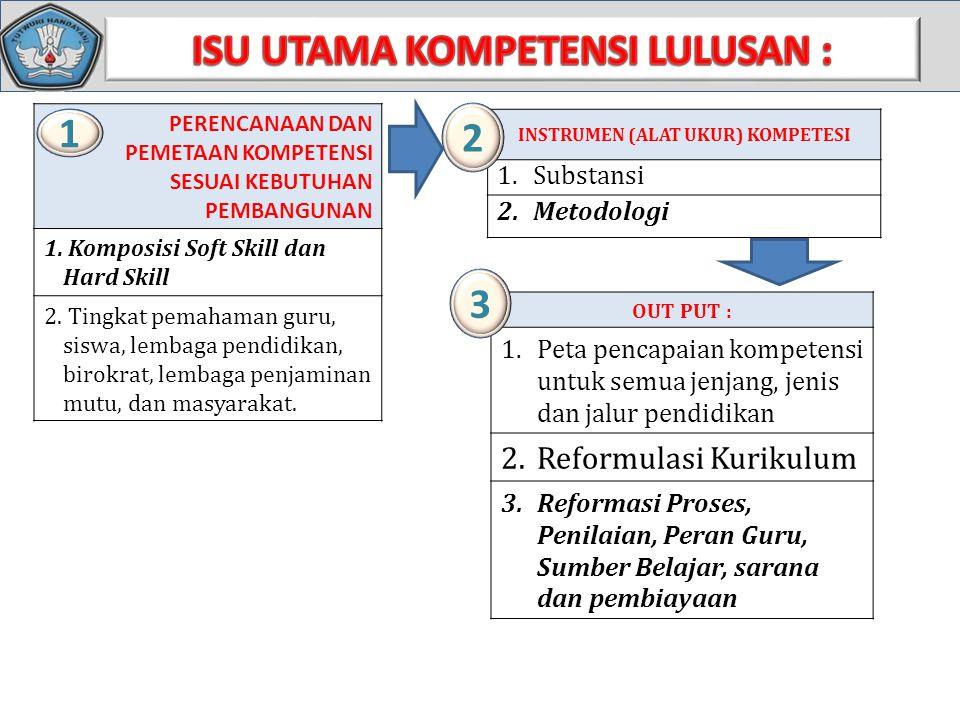 NO ISUKETERANGAN 1.ADMINISTRATIF VERSUS SUBSTANTIF SINYALEMEN FORMALITAS SPT KASUS DP3, KONTRA EFSIENSI ANGGARAN, RESISTENSI, DSB.
