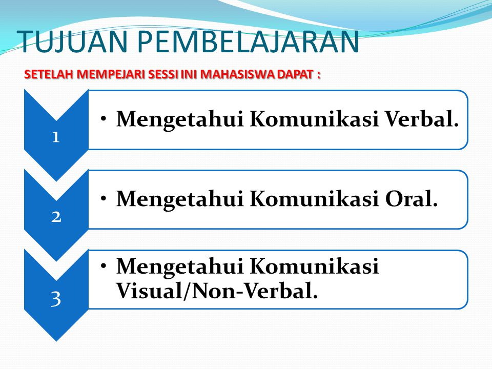TUJUAN PEMBELAJARAN 1 Mengetahui Komunikasi Verbal. 2 Mengetahui Komunikasi Oral. 3 Mengetahui Komunikasi Visual/Non-Verbal. SETELAH MEMPEJARI SESSI I
