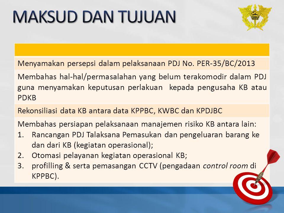 Perijinan KB (baru, perpanjangan dan perubahan Izin KB, simplifikasi syarat dan prosedur, dan pendelegasian wewenang perubahan izin KB) Relaksasi pemenuhan syarat lokasi (perpanjangan izin dan izin KB dari peralihan KITE) Kewajiban KB (pendayagunaan IT Inventory & CCTV) Kegiatan Operasional KB (batasan Penjualan Lokal, ketentuan subkontrak, penggunaan CG, dan perlakuan Barang Modal) Pembekuan KB dan Pencabutan KB Otomasi Penegasan Ketentuan terhadap BKC