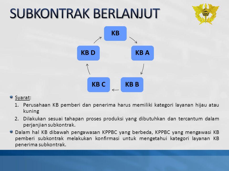 KBKB AKB BKB CKB D Syarat: 1.Perusahaan KB pemberi dan penerima harus memiliki kategori layanan hijau atau kuning 2.Dilakukan sesuai tahapan proses pr
