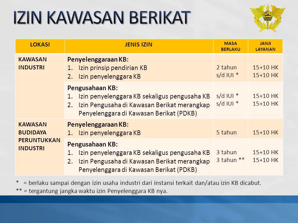 Permohonan pembebasan BM untuk penyelesaian barang modal asal LDP yang masih ada di KB sebelum izin KB dicabut diajukan kepada: 1.KWBC dalam hal barang modal telah melebihi 4 tahun sejak diimpor; 2.Direktur Fasilitas dalam hal barang modal telah melebihi 2 tahun dan tidak melebihi 4 tahun sejak diimpor dan diimpor sebelum berlakunya PMK 147 (1 Januari 2012) Perusahaan KB yang telah dicabut izinnya tidak dapat mengajukan permohonan pembebasan BM untuk penyelesaian barang modal asal LDP yang masih ada di KB.