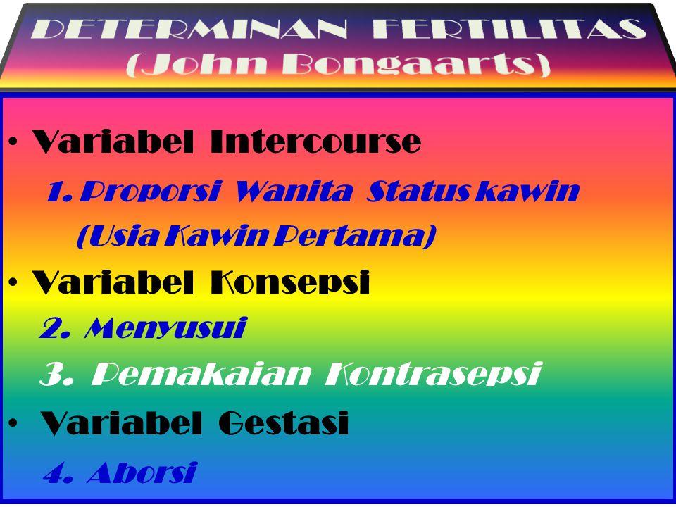 Variabel Intercourse 1. Proporsi Wanita Status kawin (Usia Kawin Pertama) Variabel Konsepsi 2. Menyusui 3. Pemakaian Kontrasepsi Variabel Gestasi 4. A