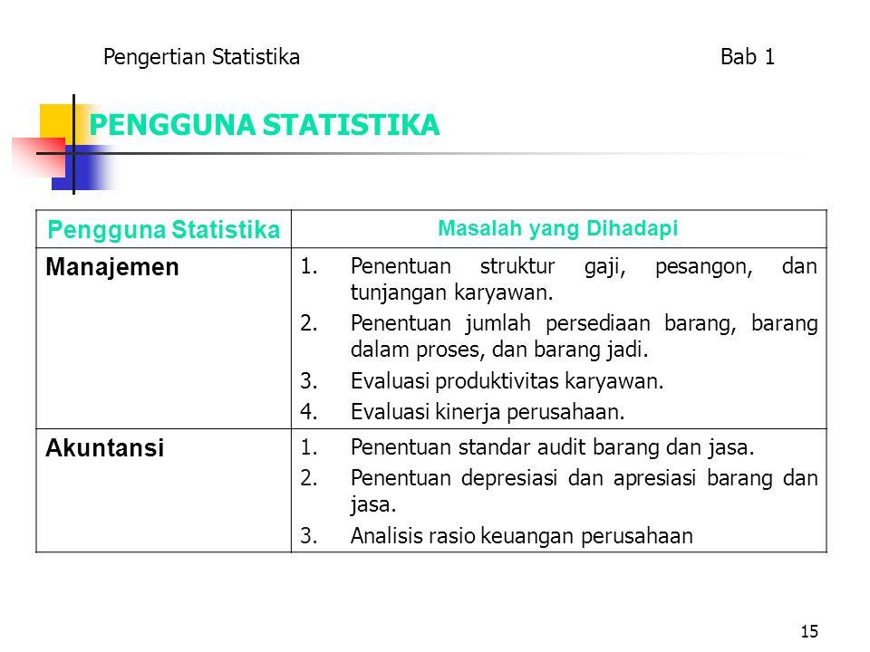 15 PENGGUNA STATISTIKA Pengguna Statistika Masalah yang Dihadapi Manajemen 1.Penentuan struktur gaji, pesangon, dan tunjangan karyawan. 2.Penentuan ju