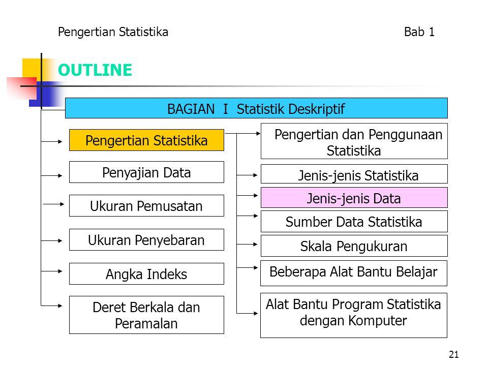 21 OUTLINE BAGIAN I Statistik Deskriptif Pengertian Statistika Penyajian Data Ukuran Penyebaran Ukuran Pemusatan Angka Indeks Deret Berkala dan Perama