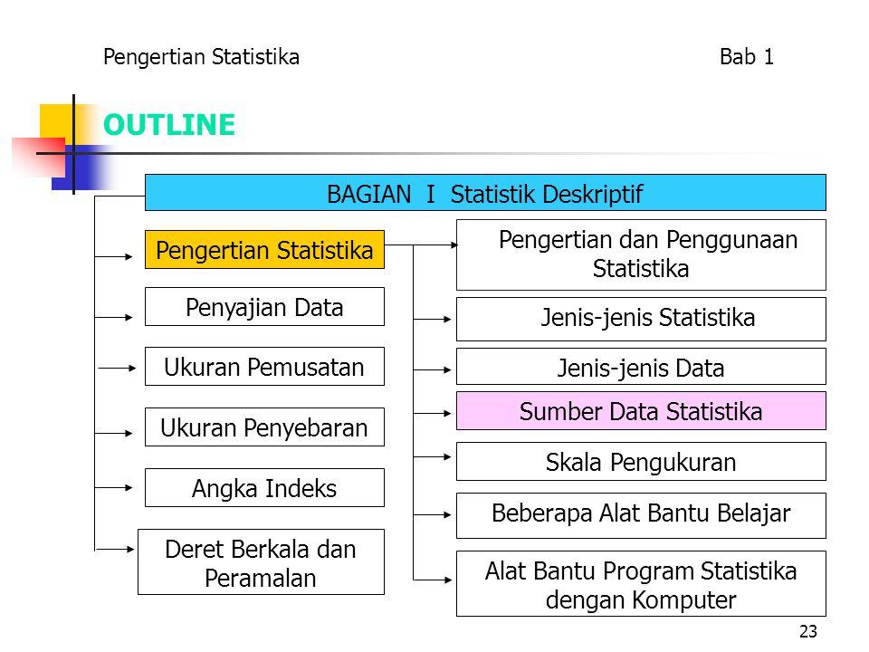 23 OUTLINE BAGIAN I Statistik Deskriptif Pengertian Statistika Penyajian Data Ukuran Penyebaran Ukuran Pemusatan Angka Indeks Deret Berkala dan Perama
