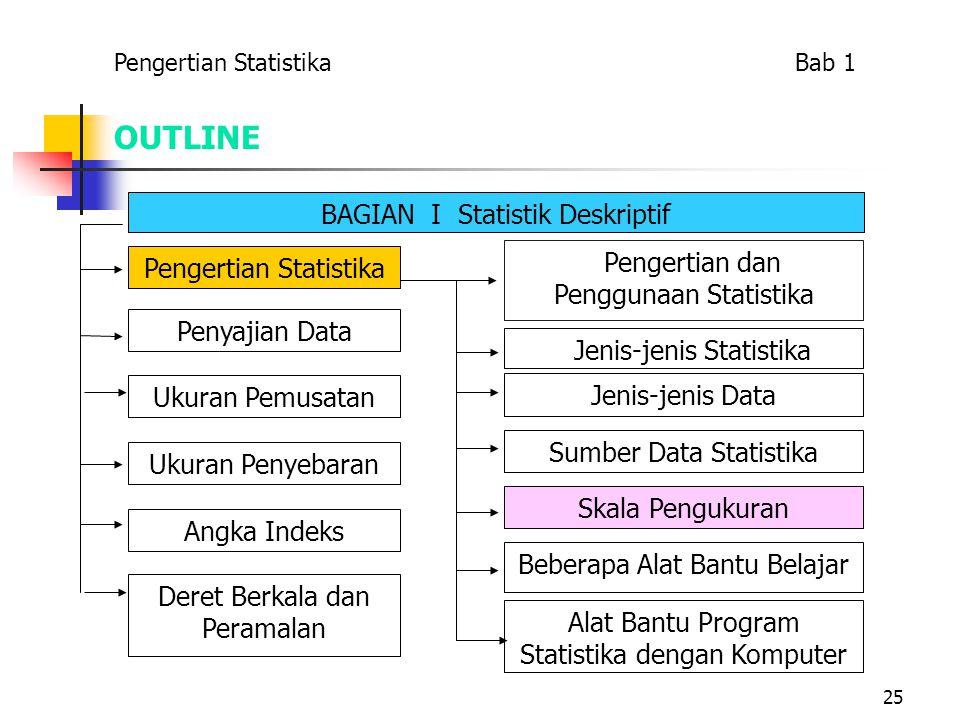 25 OUTLINE BAGIAN I Statistik Deskriptif Pengertian Statistika Penyajian Data Ukuran Penyebaran Ukuran Pemusatan Angka Indeks Deret Berkala dan Perama