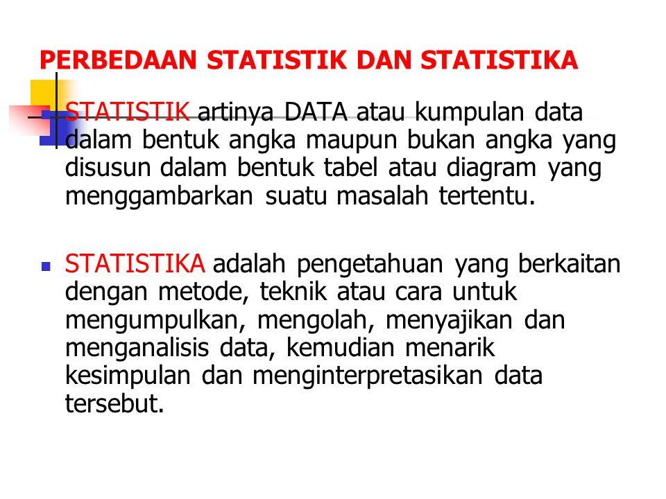 PERBEDAAN STATISTIK DAN STATISTIKA STATISTIK artinya DATA atau kumpulan data dalam bentuk angka maupun bukan angka yang disusun dalam bentuk tabel ata