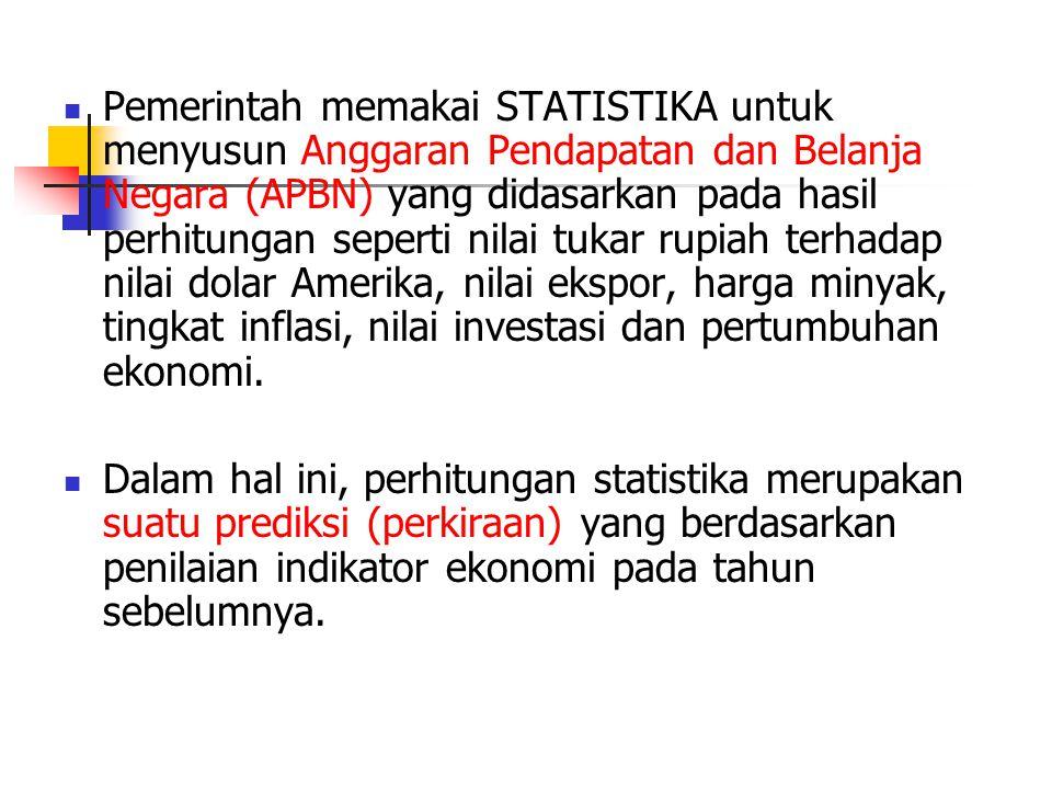 Pemerintah memakai STATISTIKA untuk menyusun Anggaran Pendapatan dan Belanja Negara (APBN) yang didasarkan pada hasil perhitungan seperti nilai tukar
