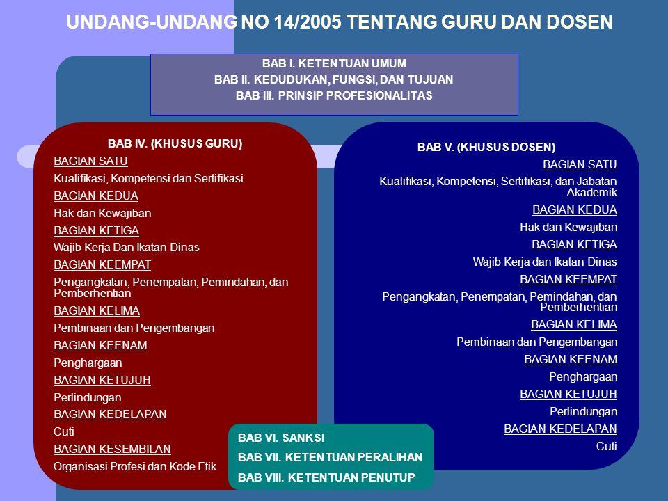 UNDANG-UNDANG NO 14/2005 TENTANG GURU DAN DOSEN BAB I. KETENTUAN UMUM BAB II. KEDUDUKAN, FUNGSI, DAN TUJUAN BAB III. PRINSIP PROFESIONALITAS BAB IV. (