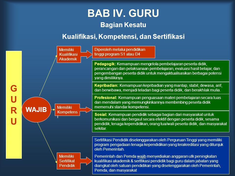 BAB IV. GURU Bagian Kesatu Kualifikasi, Kompetensi, dan Sertifikasi GURUGURU WAJIB Memiliki Kualifikasi Akademik Diperoleh melalui pendidikan tinggi p