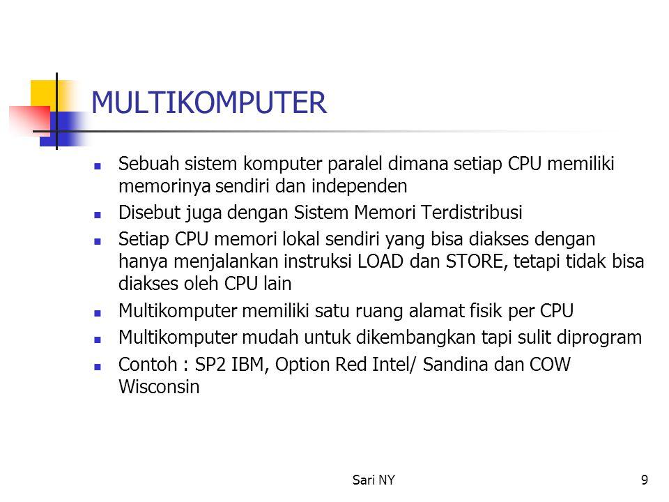 Sari NY9 MULTIKOMPUTER Sebuah sistem komputer paralel dimana setiap CPU memiliki memorinya sendiri dan independen Disebut juga dengan Sistem Memori Te