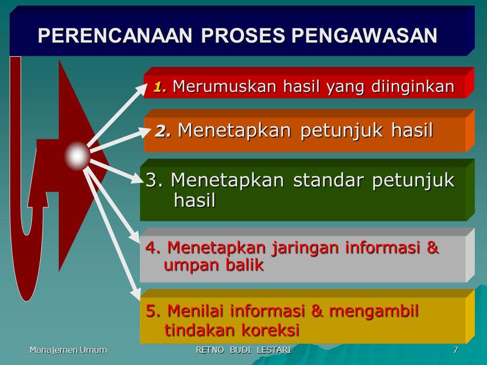 Manajemen Umum RETNO BUDI LESTARI 8 JENIS-JENIS PENGENDALIAN  Pengendalian pendahuluan  Pengendalian concurrent  Pengendalian umpan balik