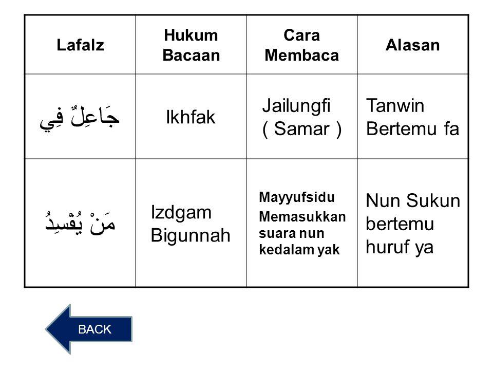 Hukum Iqlab مِنْ بُطُونِ Nun sukun + ba → Mimmbutuuni مِنْ بُطُونِ Nun sukun + ba → Mimmbutuuni Iqlab artinya memasukkan suara Tanwin atau nun sukun k