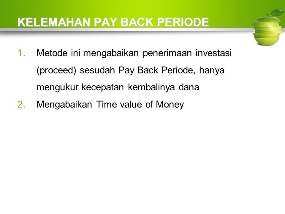 KELEMAHAN PAY BACK PERIODE 1.Metode ini mengabaikan penerimaan investasi (proceed) sesudah Pay Back Periode, hanya mengukur kecepatan kembalinya dana 2.Mengabaikan Time value of Money