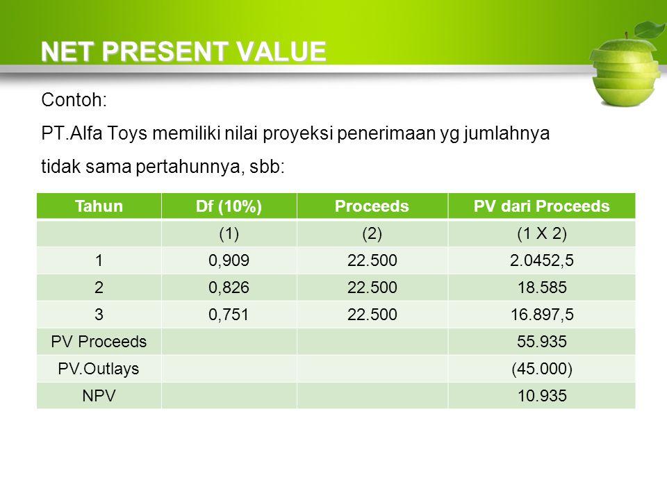 NET PRESENT VALUE Contoh: PT.Alfa Toys memiliki nilai proyeksi penerimaan yg jumlahnya tidak sama pertahunnya, sbb: TahunDf (10%)ProceedsPV dari Proceeds (1)(2)(1 X 2) 10,90922.5002.0452,5 20,82622.50018.585 30,75122.50016.897,5 PV Proceeds55.935 PV.Outlays(45.000) NPV10.935