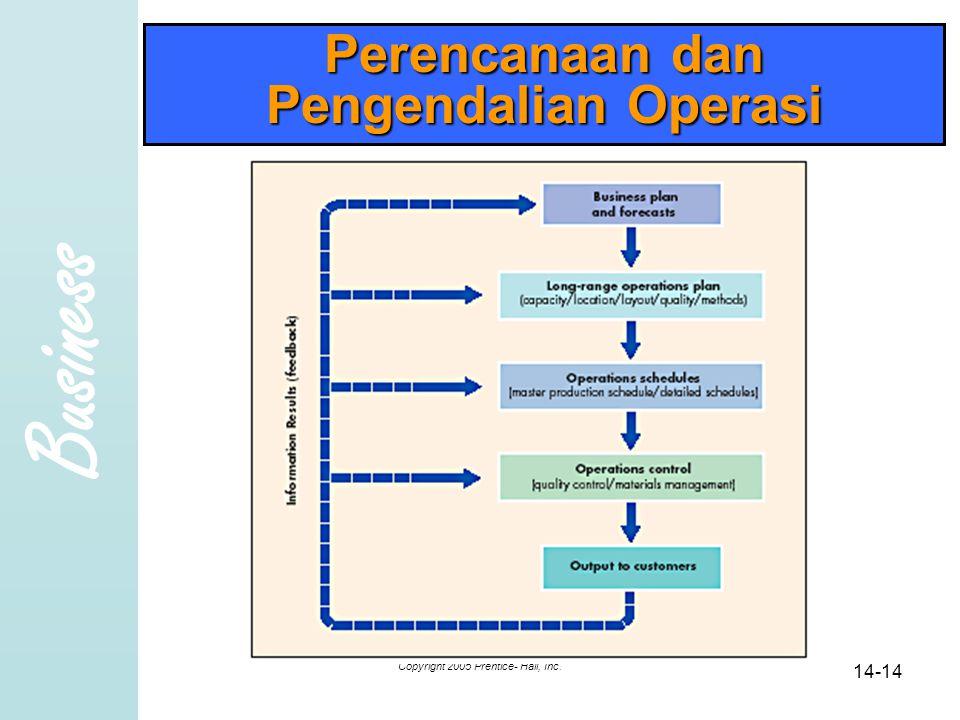 Business Copyright 2005 Prentice- Hall, Inc. 14-14 Perencanaan dan Pengendalian Operasi