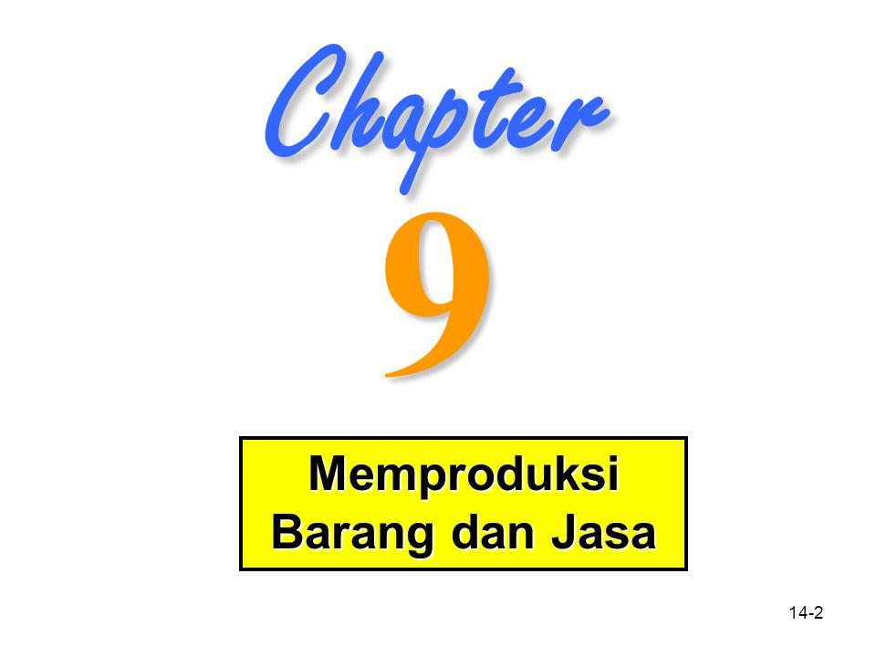 Business Copyright 2005 Prentice- Hall, Inc.14-3 Chapter Outline Apa Arti Produksi Dewasa ini .
