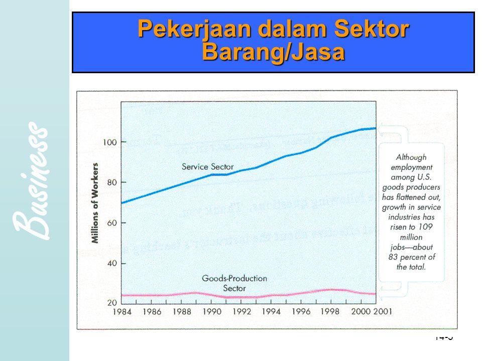 Business Copyright 2005 Prentice- Hall, Inc. 14-5 Pekerjaan dalam Sektor Barang/Jasa