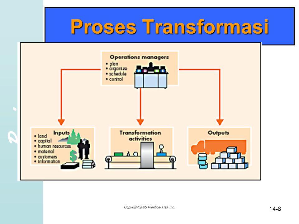 Business Copyright 2005 Prentice- Hall, Inc. 14-19 Tata Ruang Cafetaria
