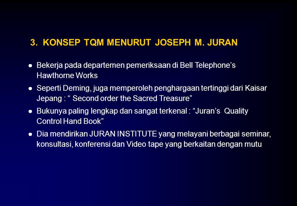 """●Bekerja pada departemen pemeriksaan di Bell Telephone's Hawthorne Works ●Seperti Deming, juga memperoleh penghargaan tertinggi dari Kaisar Jepang : """""""