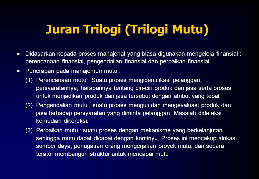 Juran Trilogi (Trilogi Mutu) ●Didasarkan kepada proses manajerial yang biasa digunakan mengelola finansial : perencanaan finansial, pengendalian finan
